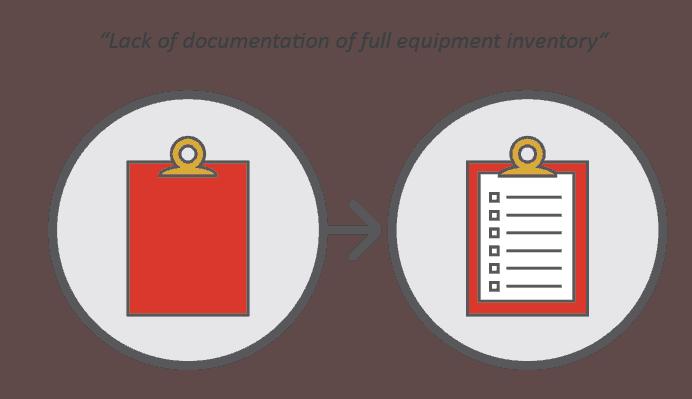 Mobile Equipment clipboard