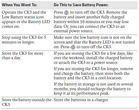Battery Conservation