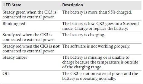 Battery Status LED