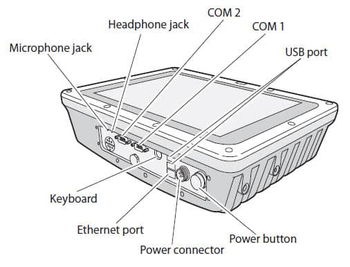 cv60-ports-and-buttons