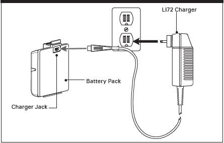 LI72 Charger