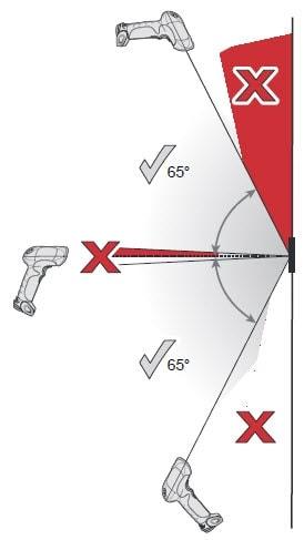 ls3408-aiming