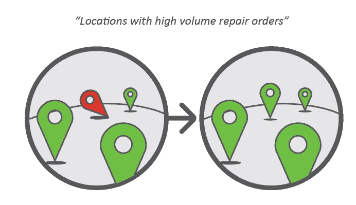 Mobile Equipment pin location