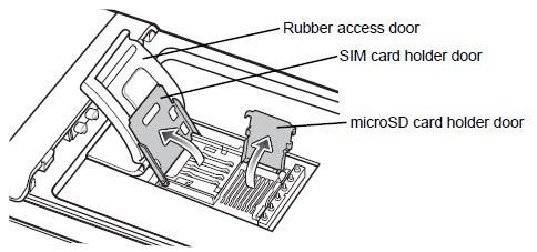 mc65-sim-door